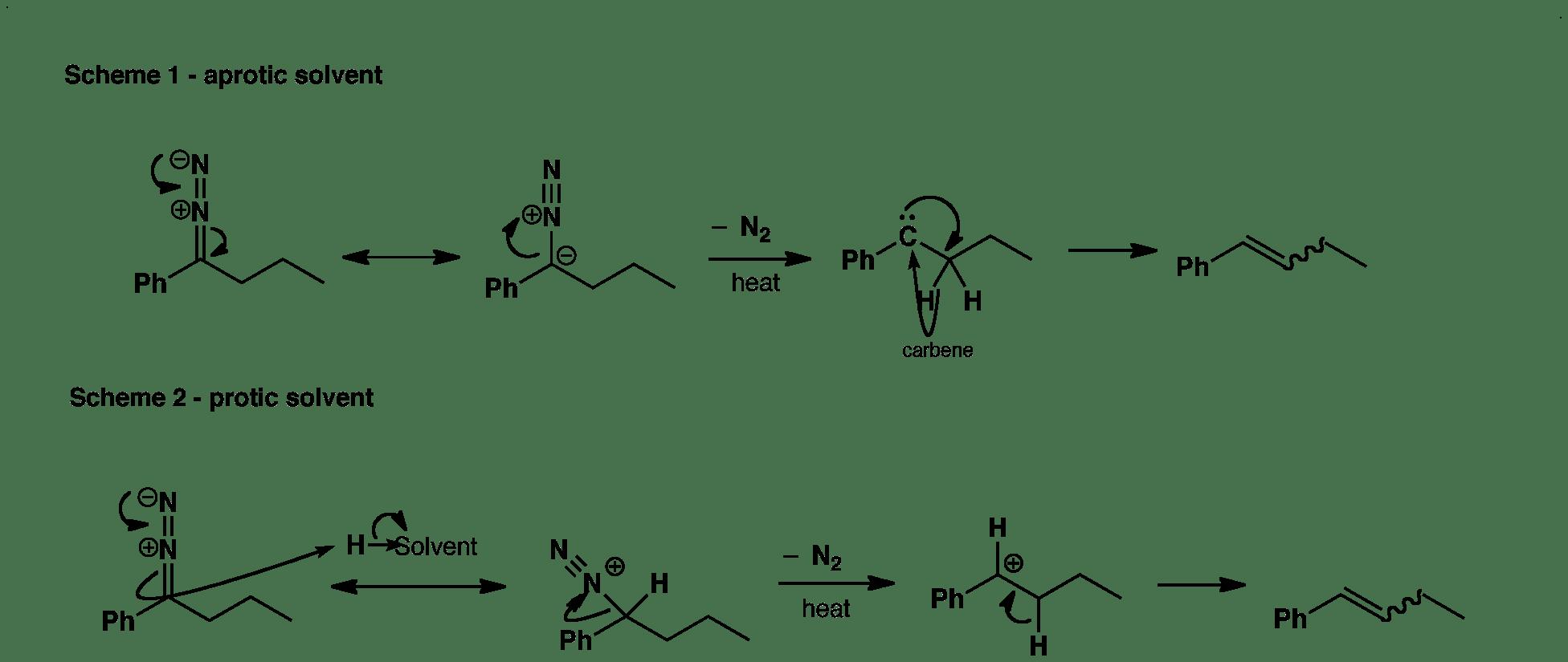 Polymer Chemistry An Introduction Stevens Pdf