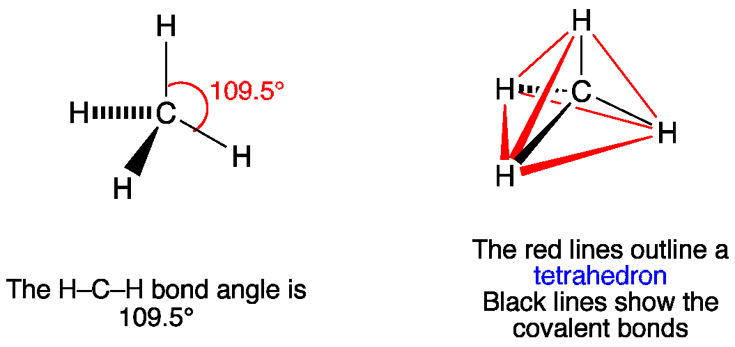how many tetrahedral angles are there in methane chemistry