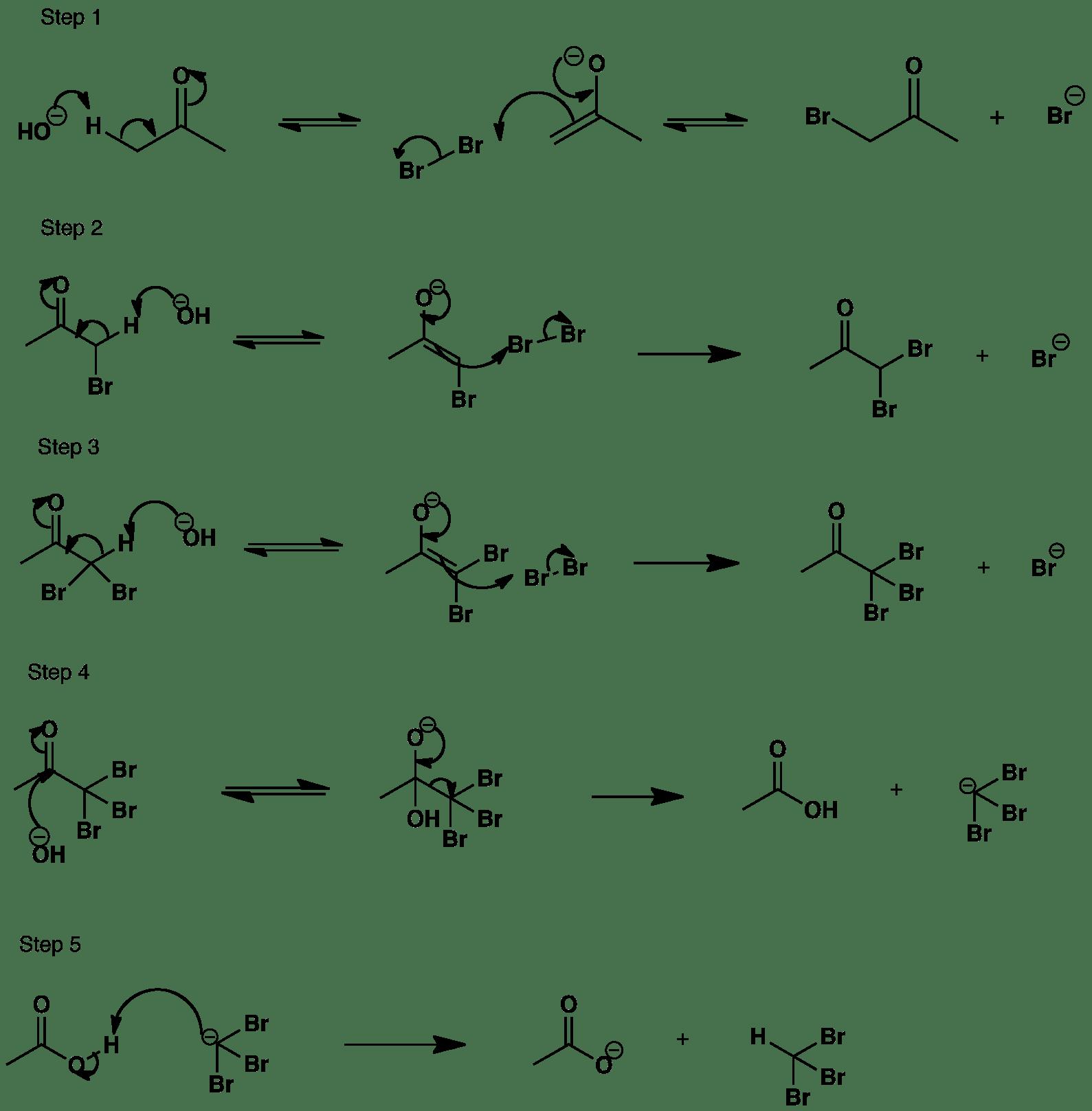 Base Catalysed Bromination Summary