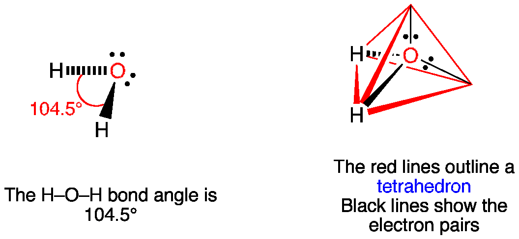 The resulting shape  H2o Lewis Structure Shape