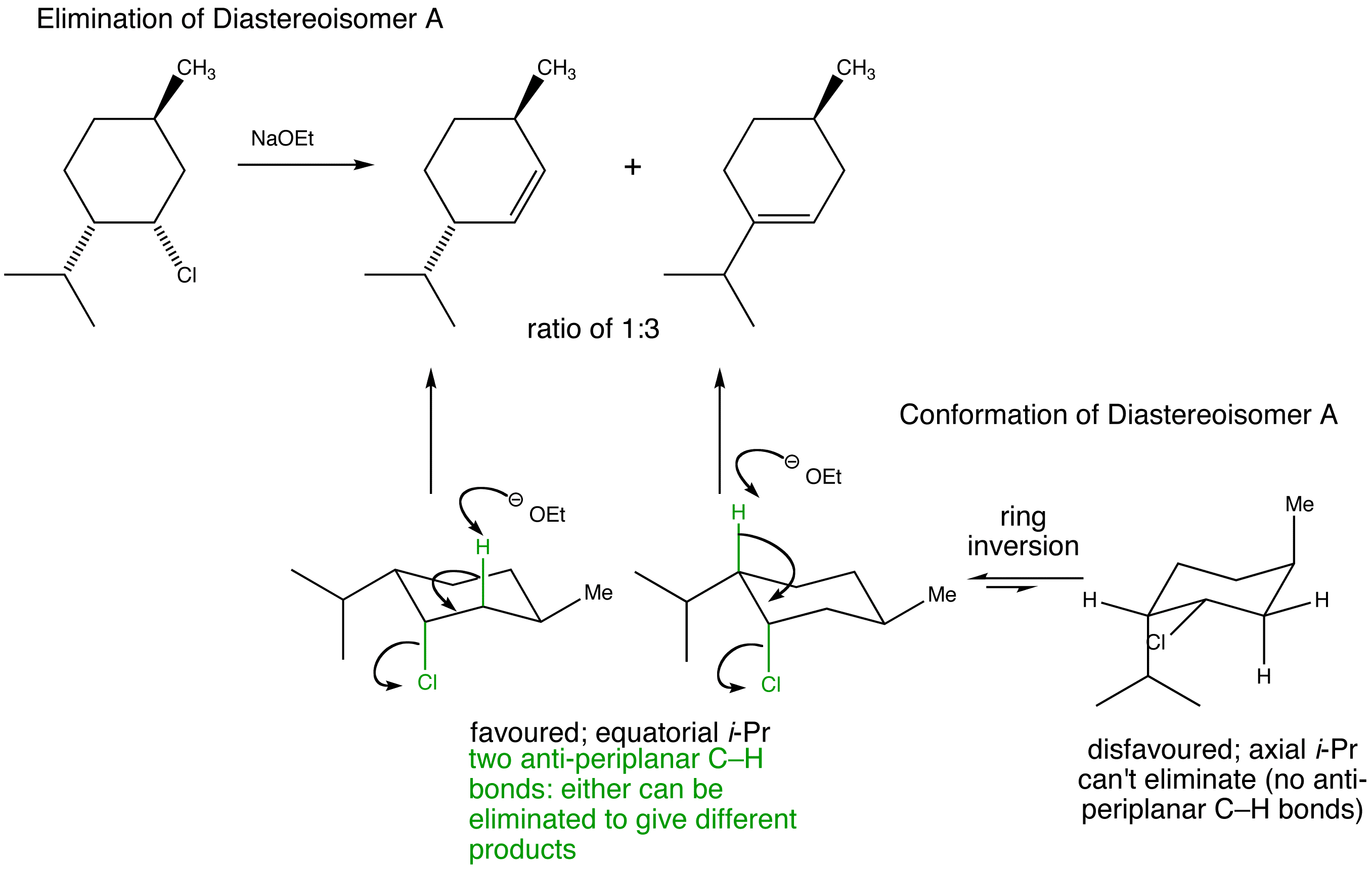 how to tell if e1 or e2 reaction