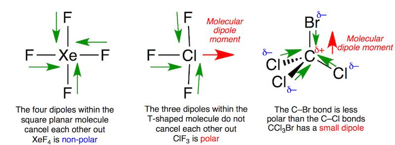 Xenon Tetrafluoride and Chlorine trifluoride