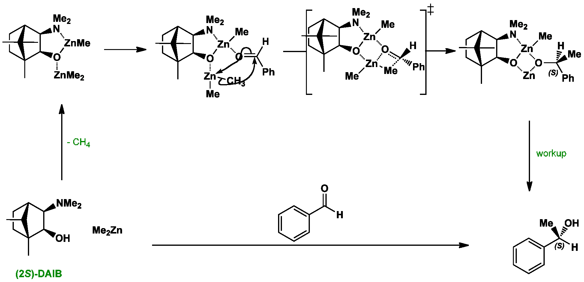 Asymmetric reduction of carbonyl