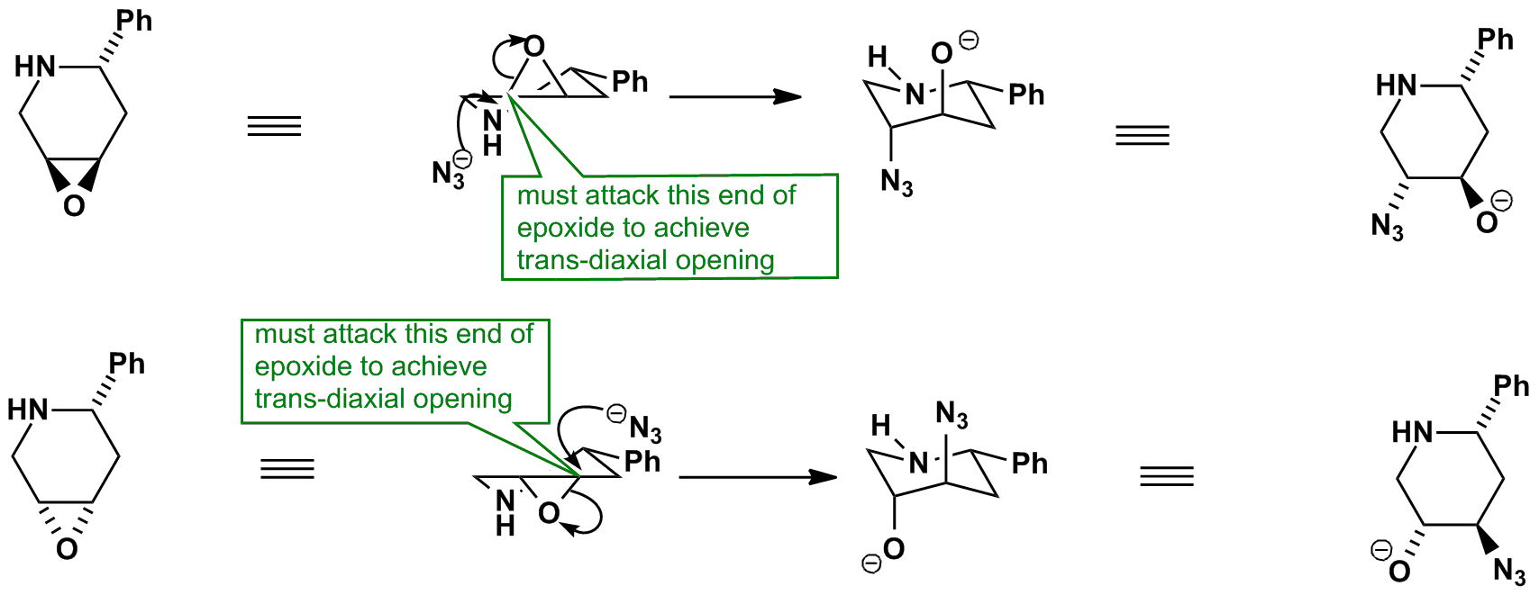 Picture displaying epoxide opening to give chair conformation