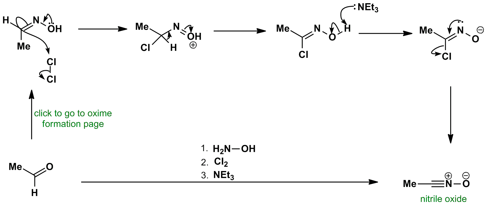 Amine Oxidation Mechanism Oxide Formation Mechanism