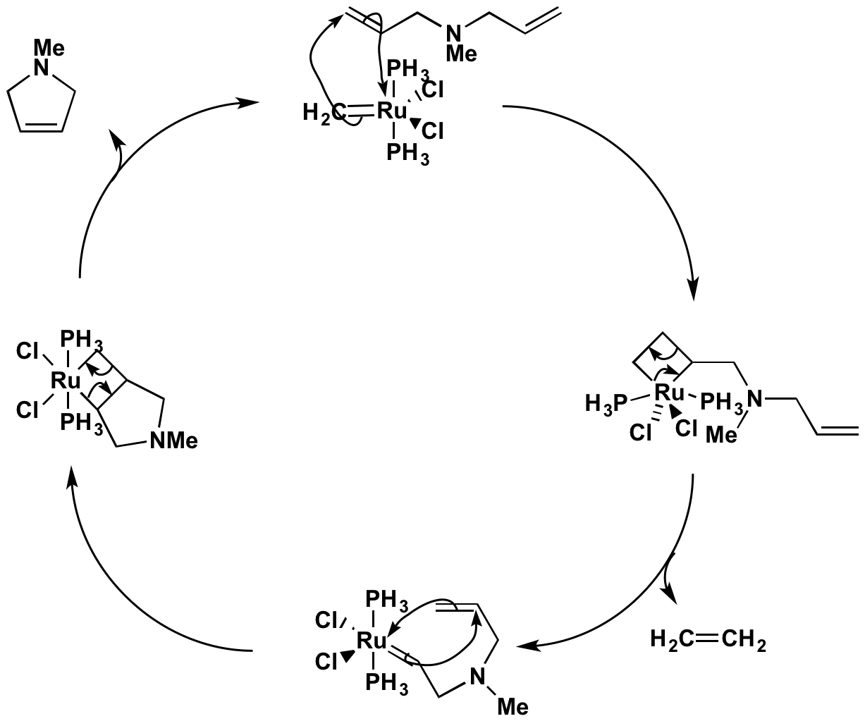 mechanism of olefin metathesis reaction It became obvious at that meeting that the mechanism of the metathesis reaction would e alkene and alkyne metathesis reactions of olefin metathesis.