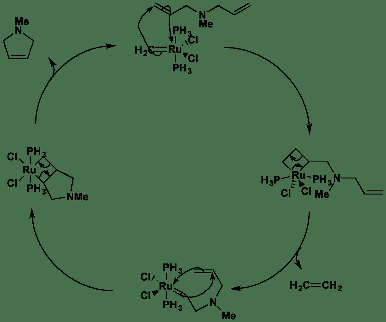 what is olefin metathesis