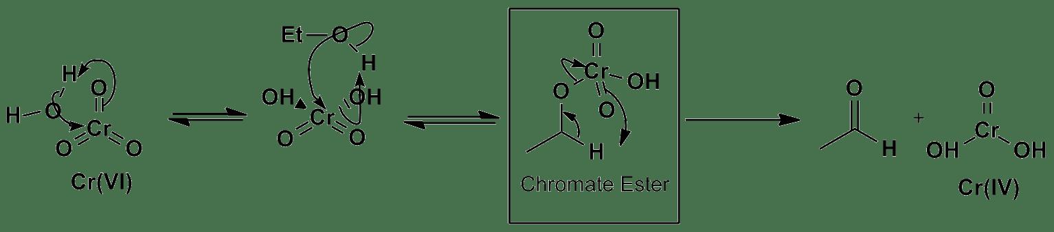 Mechanism of Oxidation Jones Oxidation Mechanism