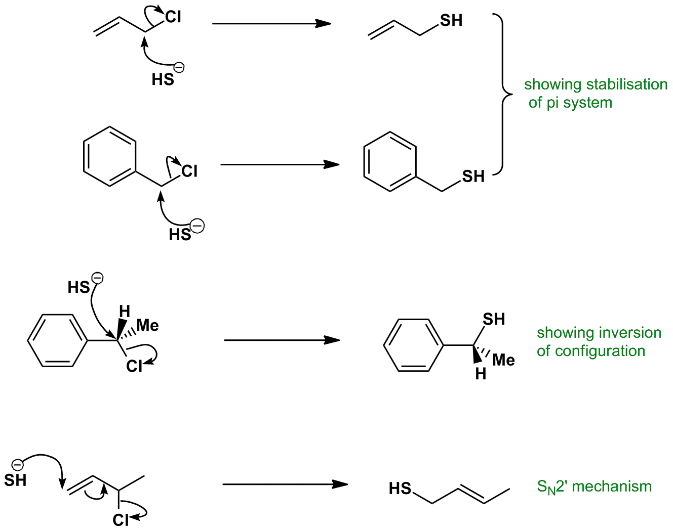 Nucleophilic Substition at Saturated Carbon: SN2 Reactions