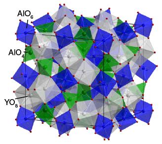 Garnet Structure Garnet - Y3Al5O12