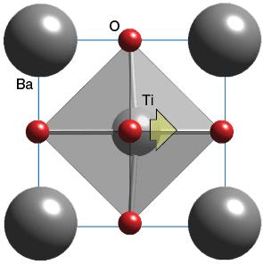 Barium Titanate BaTiO3 is loaded