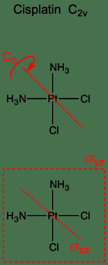 symmetry cisplatin c2v