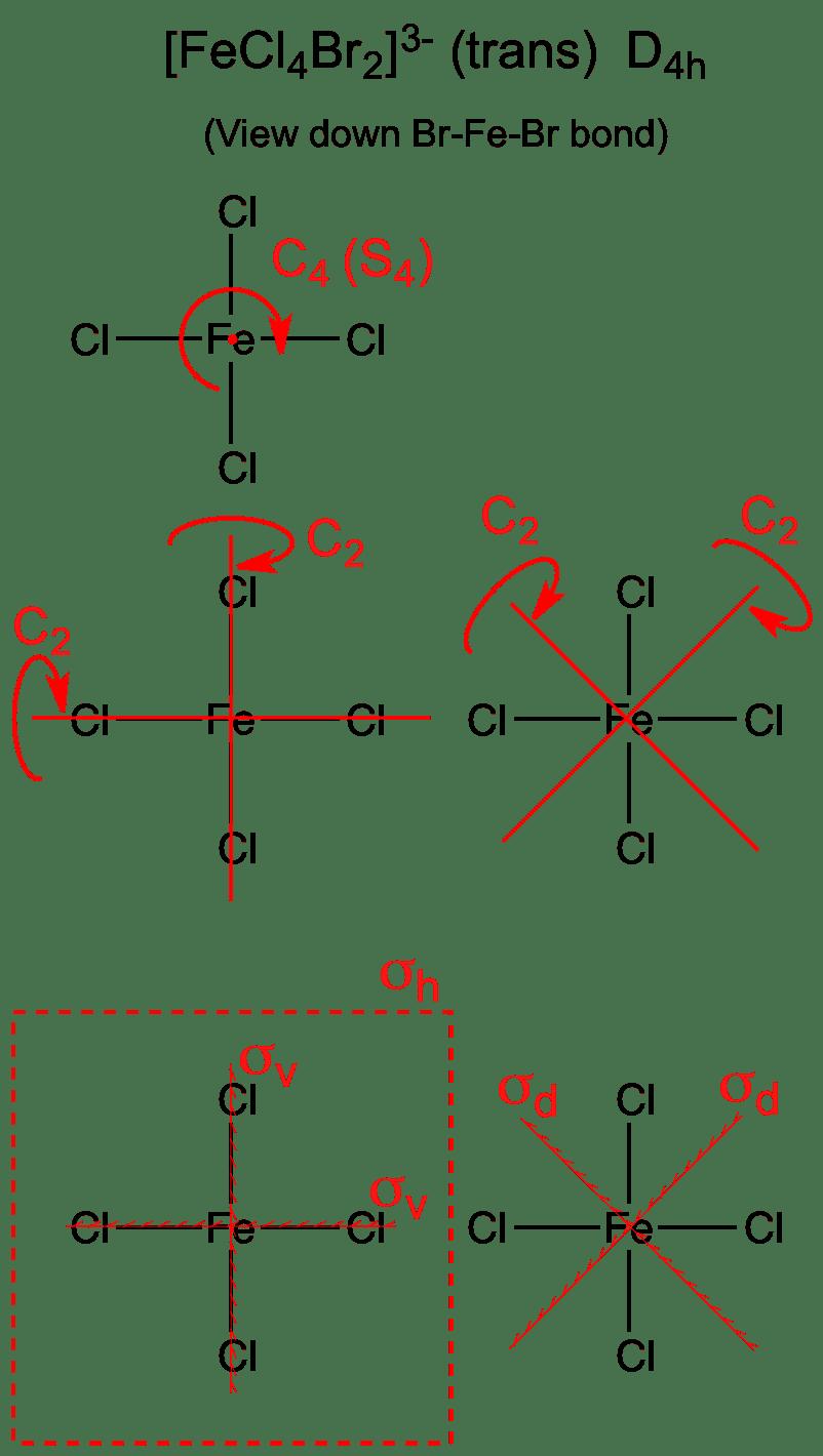 Symmetry Fecl4br2 Trans D4h