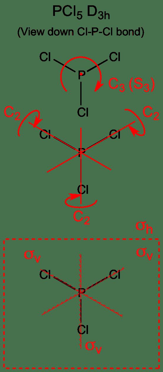 Symmetry Pcl5 D3h