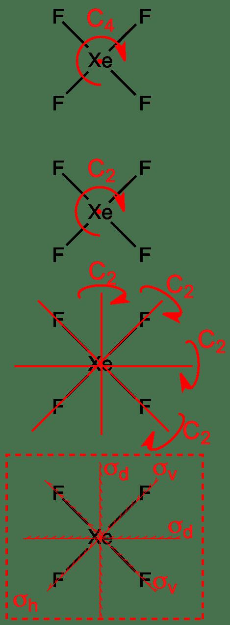 xef4 molecular geometry - photo #25