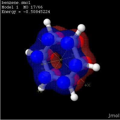 benzene orbitals