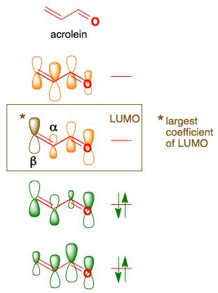 π molecular orbitals of acrolein
