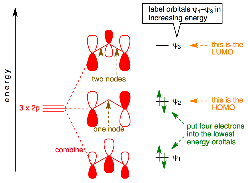 Molecular Orbitals Of The Allyl Anion Is Loaded