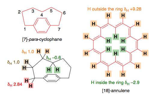 cycloctatetraene