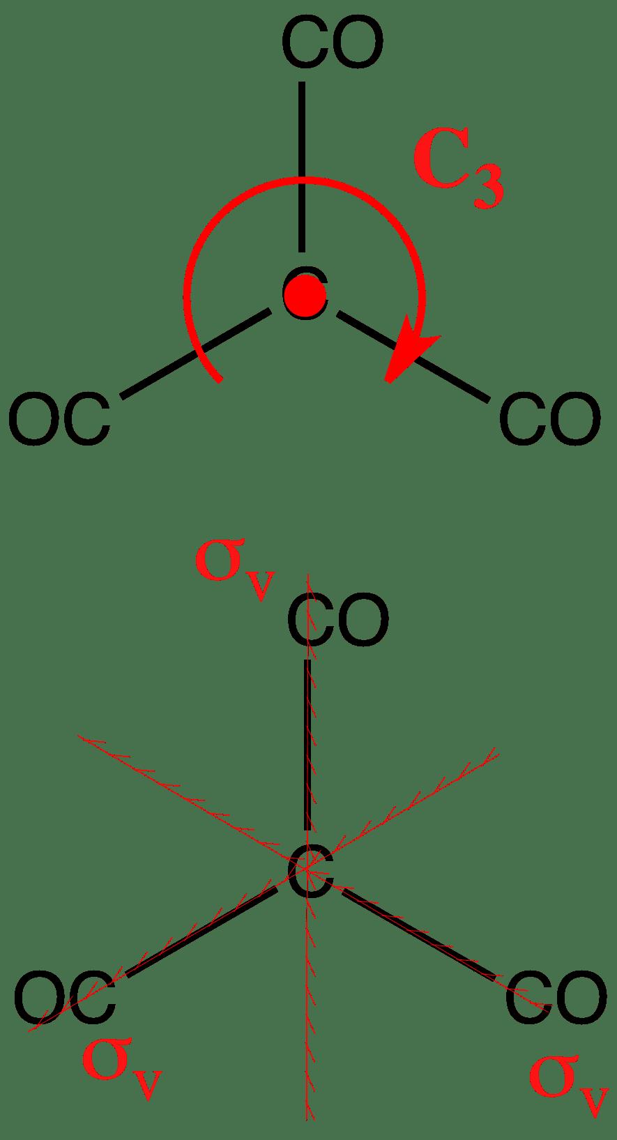 c3v benzene chromium tricarbonyl