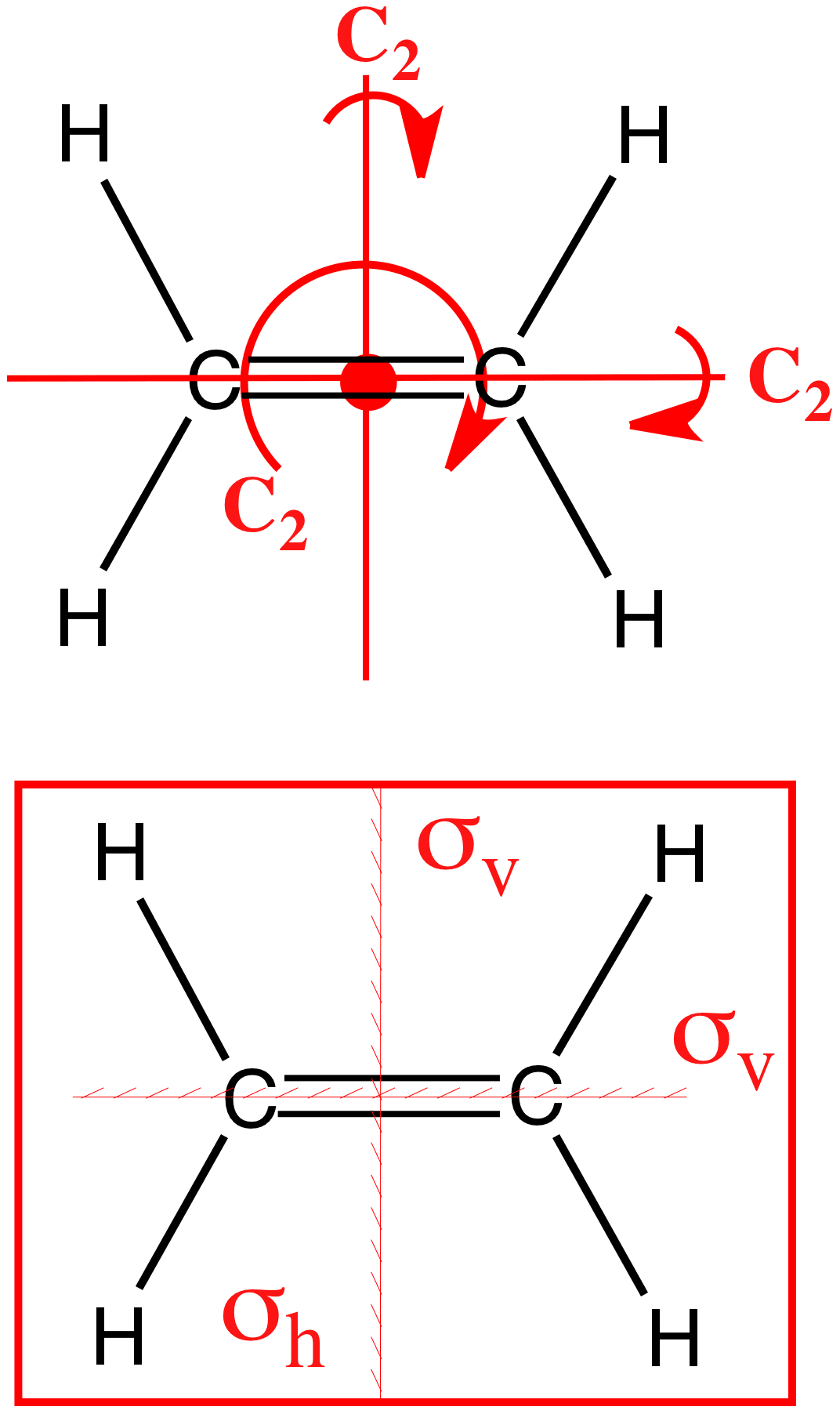 D2h ethene is loaded ethene d2h pooptronica Choice Image