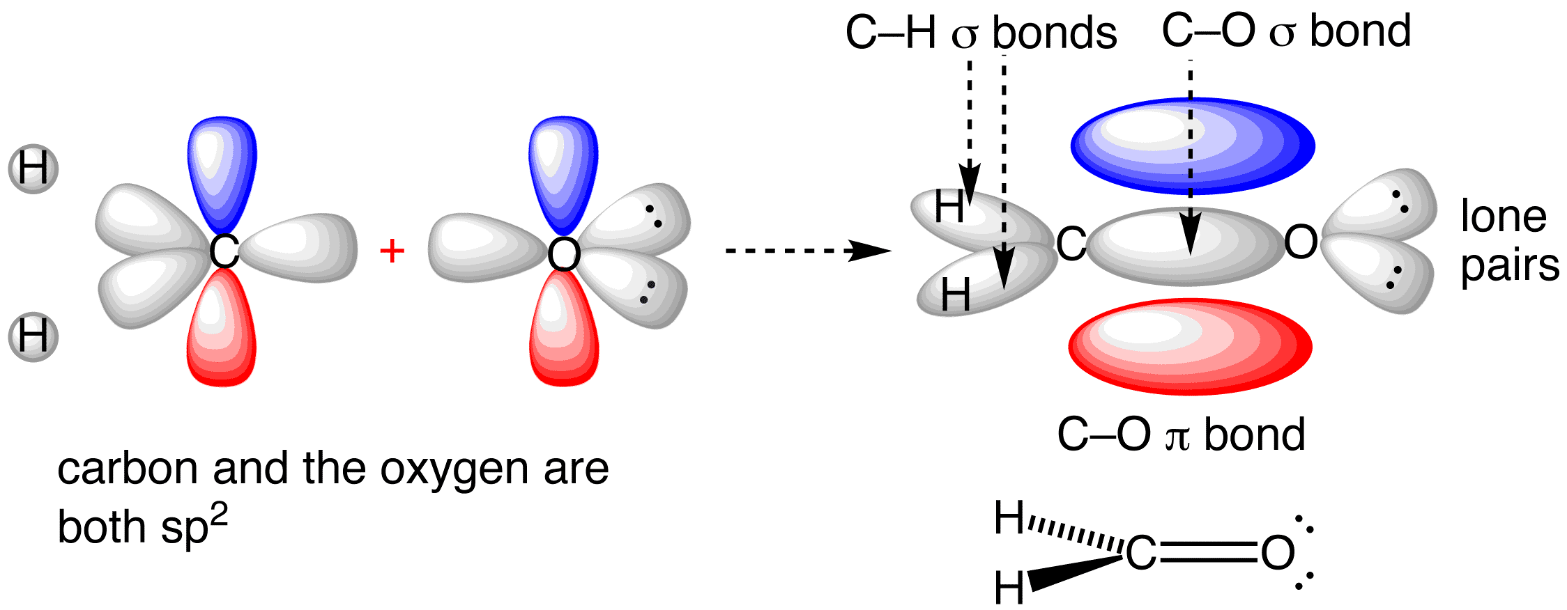 Bonding Orbitals In Formaldehyde