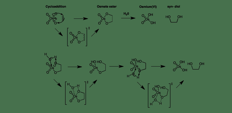 how to make tetrasilver tetroxide