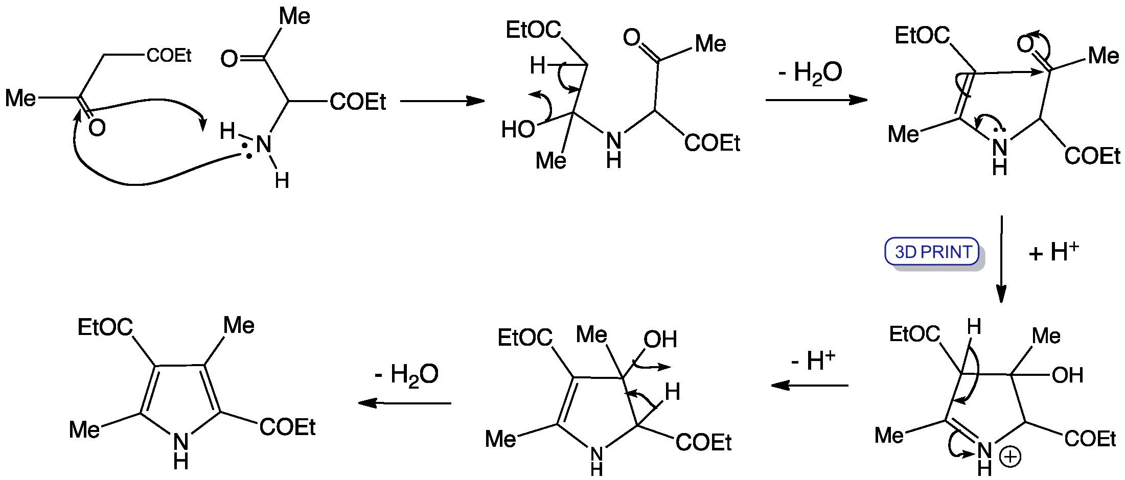 aromatic heterocyclic formation knorr pyrrole synthesis