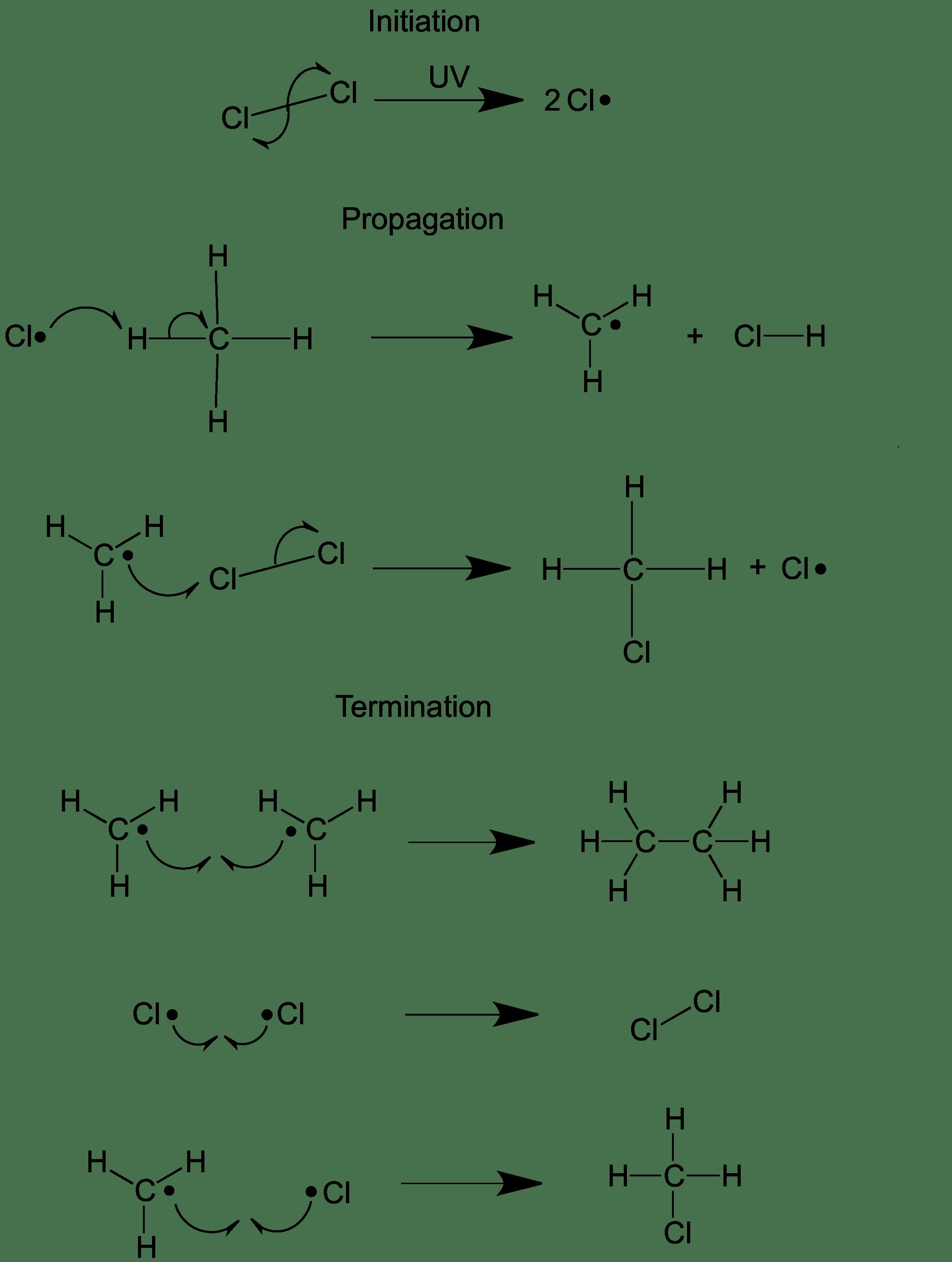 Synthesis Of Chloroalkanes