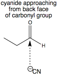 cyanohydrin formation